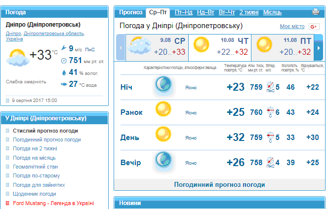 погода в Днепре